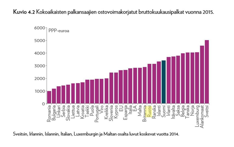 Keskipalkka Suomessa 2021